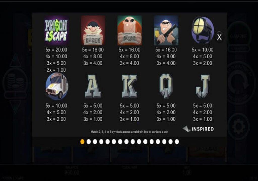 Prison Escape Slot Machine